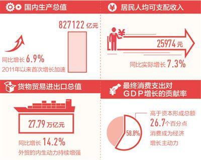河南中国经济总量_中国河南地图